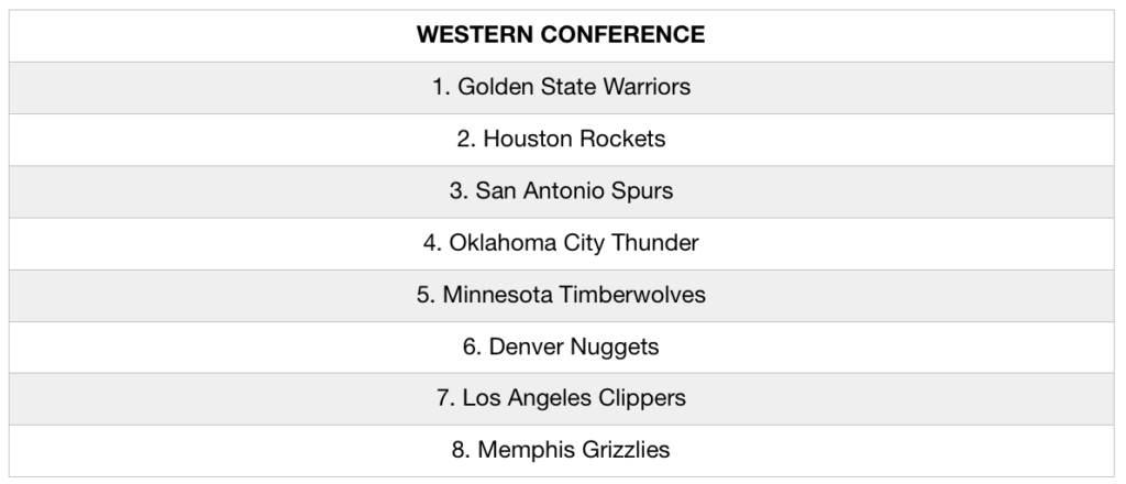 Western Conference 2018 Predictions