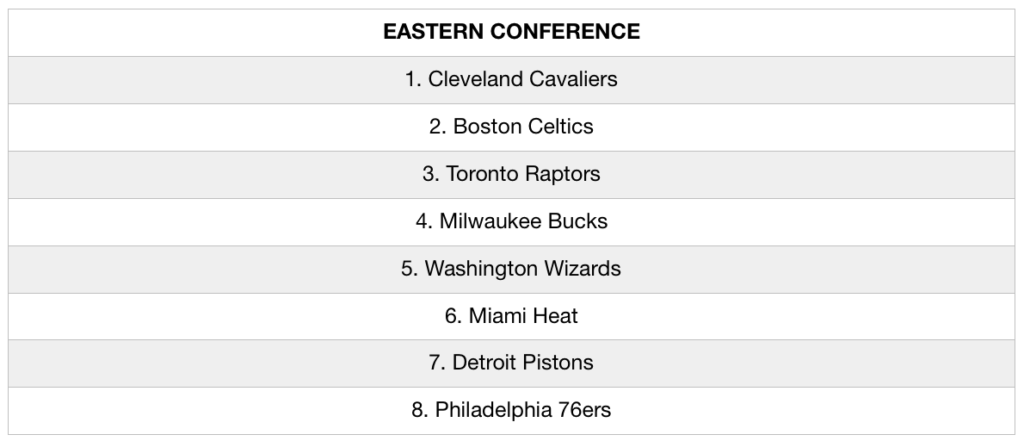 Eastern Conference 2018 Predictions